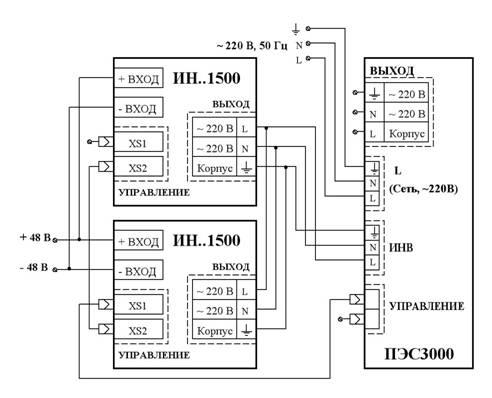 Схема соединений ПЭС и